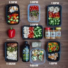carb cycling sample meal plan u0026 tips meowmeix