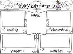 28 fairy tale book report template 7th grade math review