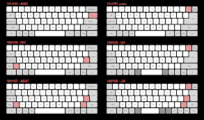 keyboard layout ansi file physical keyboard layouts comparison ansi iso ks abnt jis png