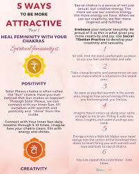 sacral chakra location 3 ways to boost female confidence female power couple