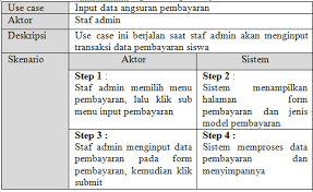 membuat use case skenario si1214473708 widuri