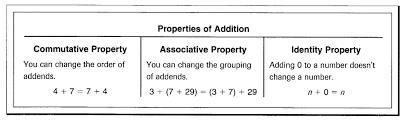 4th Grade Order Of Operations Worksheets Wallis Robert Math Help