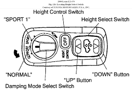 lexus lx 570 buttons suspension control i replaced my ahc pump in my lexus lx 470 do i