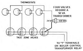 godown wiring diagram wiring diagram
