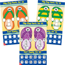 math fact families multiplication division multiplication and division flip flop number bonds and fact