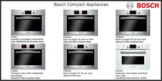 bosch kitchen appliances from style interiors