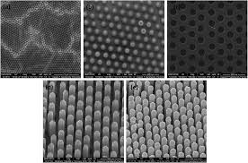 Esi Edge Banding Sinks by Fabrication Of Flexible Silicon Nanowires By Self Assembled Metal