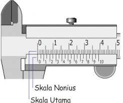 fungsi bagian bagian jangka sorong vernier caliper serta