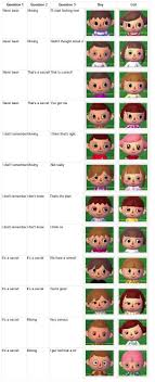 girl hairstyles animal crossing new leaf animal crossing new leaf hairstyle color best hair color for