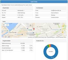 Immobilien Online Voraussetzungen Für Erfolgreiche Immobilien Investoren