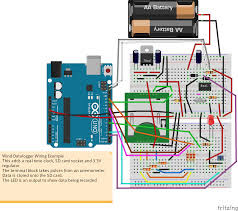 low cost wind datalogger u2013 renewable energy innovation