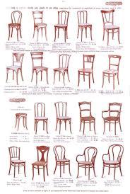 siege thonet epok thonet page des chaises du catalogue thonet 1914 seating