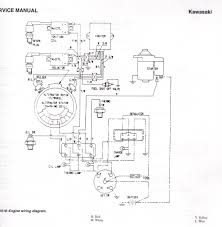 i have a jd 425 with the yanmar motor bought it new in 1994 and