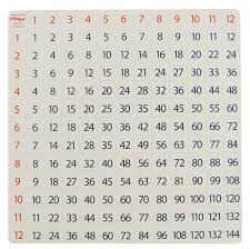 15 Multiplication Table Flexitables The Dyslexia Shop
