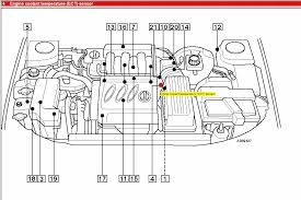 406 v6 2003 first i got an anti pollution fault no problems the