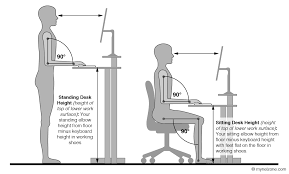 Standing At Your Desk Vs Sitting Stand Up Ergonomic Computer Desk Contoocook Nh Ergonomic Desk