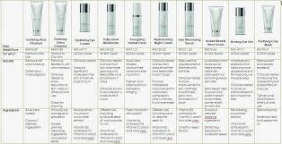 Serum Herbalife evergreen herbalife launches herbalife skin in malaysia
