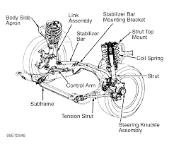 replace stabilizer bar 1998 ford windstar my stabilizer bar on my