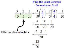 adding and subtracting rational expressions u2013 chilimath