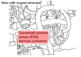 nissan altima 2005 coolant leak where is the crankshaft position sensor located on a 05 nissan altima