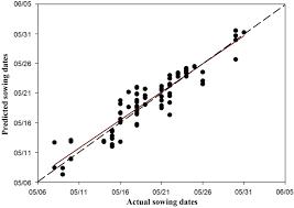 remote sensing free full text temporal polarimetric behavior