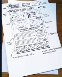 artificial grass company website design