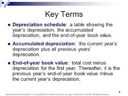 Ads Depreciation Table Chapter 16 Depreciation Ppt Video Online Download
