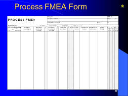 failure mode and effect analysis ppt download