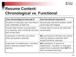 A Functional Resume Functional Resumes Functional Resume Sample For Monster