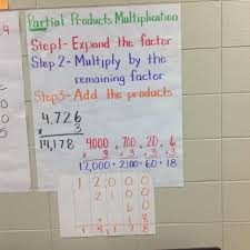 partial products math anchor charts pinterest math