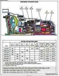 free car manuals to download 2001 audi tt electronic throttle control audi service repair manuals free download pdf