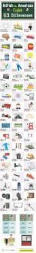Ropa Interior En Ingles Las Diferencias De Palabras En Inglés De Usa Y De Reino Unido En
