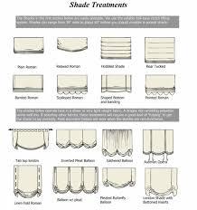 Photos Of Roman Shades - fabric shades inspiration the shadey ladies