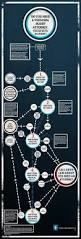 lexisnexis questions and answers evidence 14 best divorce infographics images on pinterest infographics