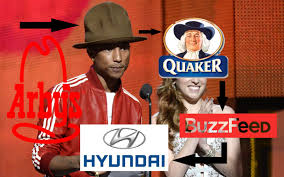 Pharrell Hat Meme - pharrell williams hat arbys ratejna