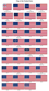 Displaying The Us Flag Best 25 Us Flag History Ideas On Pinterest History Of American