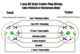 4 wire trailer wiring diagram boat wiring diagram byblank
