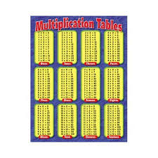 cheap multiplication chart print find multiplication chart print