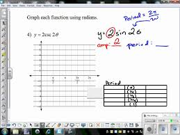 graphing sec and csc worksheet youtube