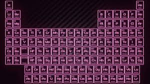 K He In Pink Pink Neon Glowing Tube Periodic Table Wallpaper Science Notes