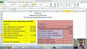 Indirect Flow Statement Excel Template Flow Statement Unit 9 Part 1b Indirect Method Exle