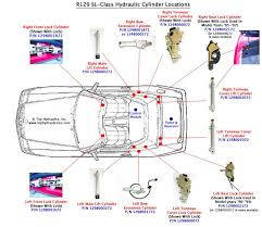 e46 fuse diagram location e90 fuse diagram wiring diagram odicis