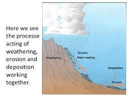 erosion u0026 deposition teach