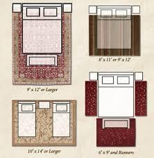 Area Rug In Bedroom Rugs In Bedroom Livegoody