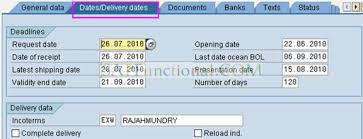 Letter Of Credit Validity letter of credit process in export