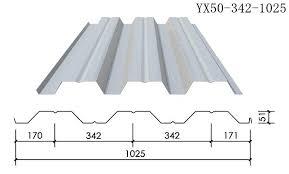 concrete floor decking metal decking sheet steel floor decking