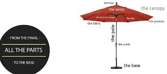 Southern Patio Umbrella Parts Beautiful Patio Umbrella Parts Rzgiu Mauriciohm