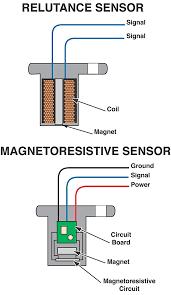 crank sensor wiring diagram wiring diagram simonand