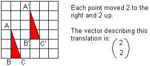 math translation high geometry math review and tutorial
