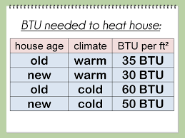 calculate square footage of house how to calculate btu per square foot vripmaster